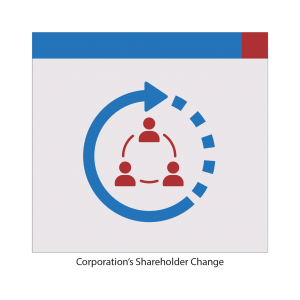 Corporation's Shareholder Change